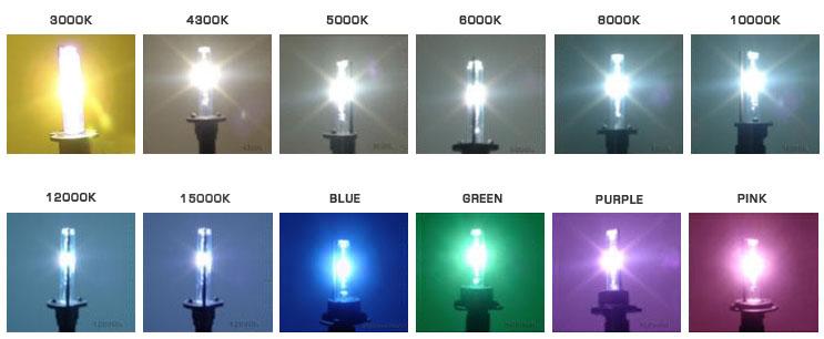 Lighting- HID COlor Chart (Stock)